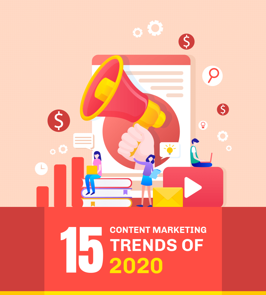 What are main content marketing trends in 2020?