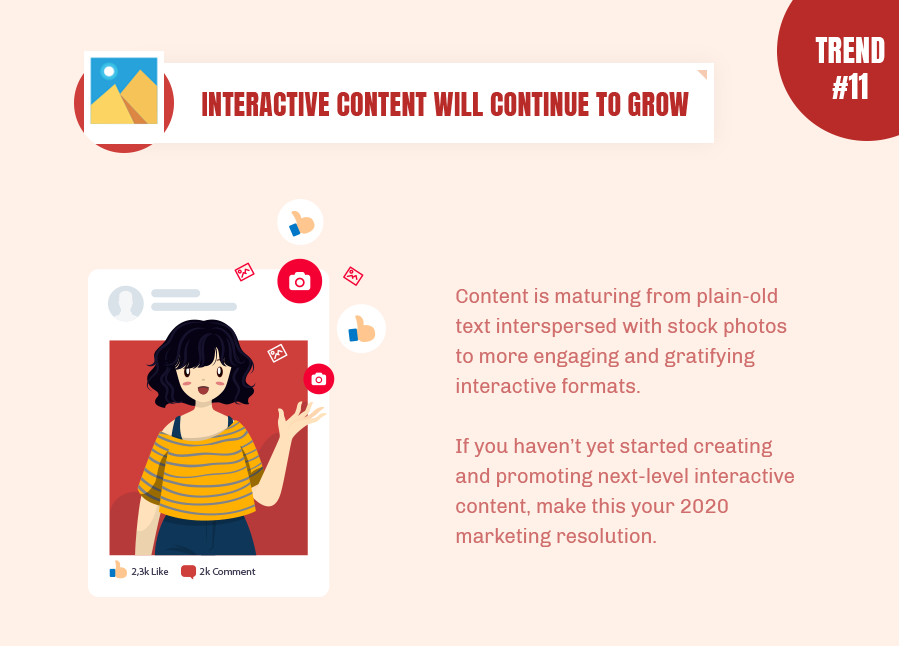 Interactive content continues to grow