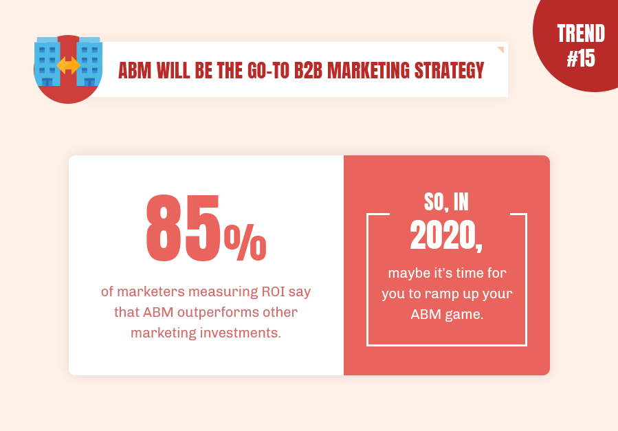ABM has become the go-to B2B marketing strategy