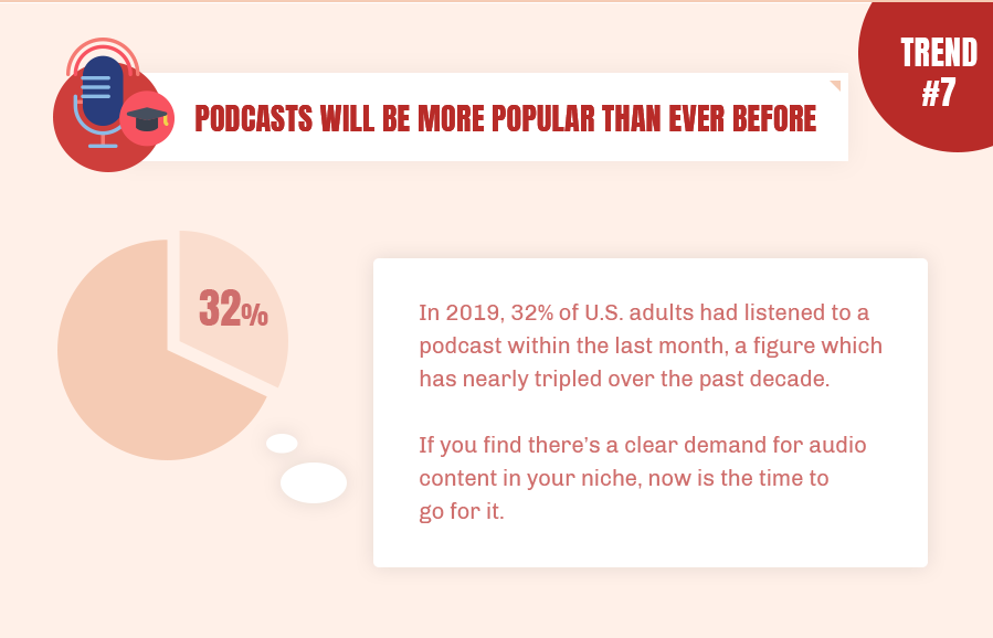 Podcasts will be more and more popular