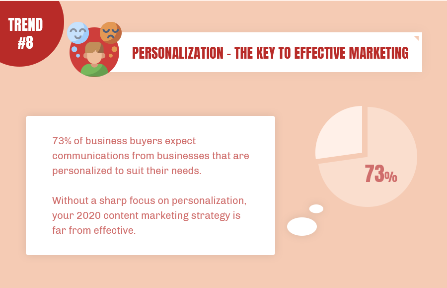 Personalization is key to success!