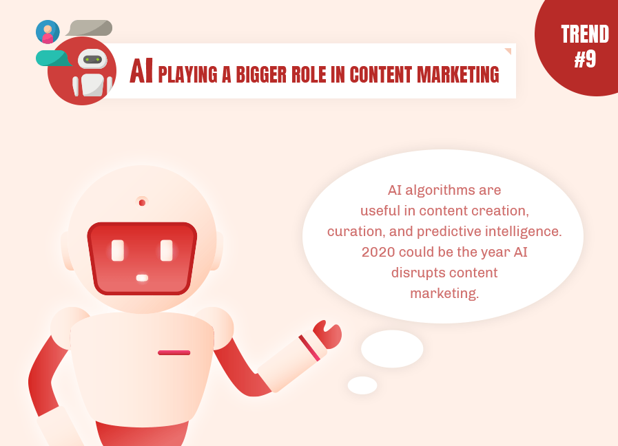 AI is already helping content marketing