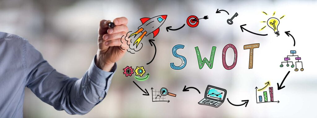 Guide to Using a SWOT Analysis