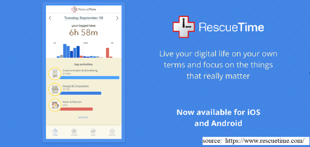 RescueTime and other Timesheet Apps