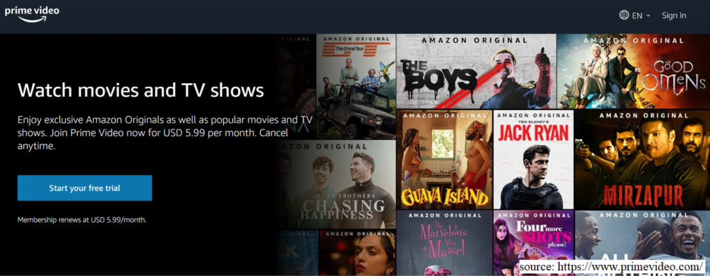 Amazon Prime - 123movies alternative