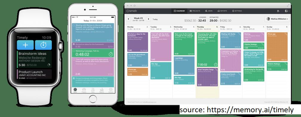 Timely Productivity Tracker