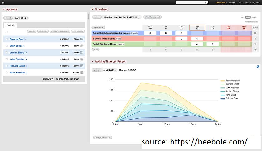 BeeBole Productivity Tracker