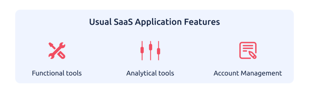 usual SaaS application features