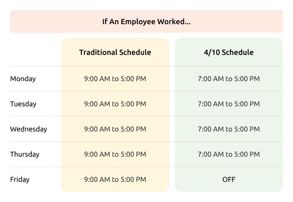 4 Day Work Week Schedule