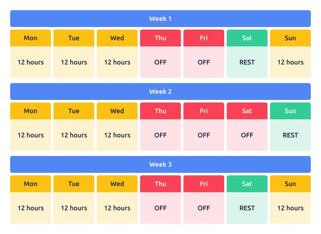 4 Day Work Week Schedule week 1 week 2
