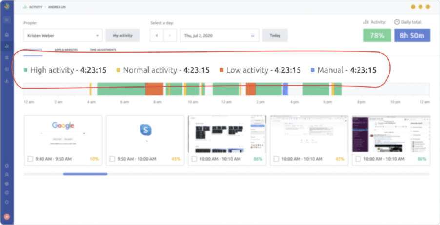 track your activity levels and overtime